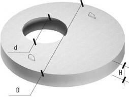 Железобетонная крышка для колодца 2ПП20-2-1