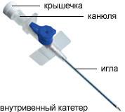 Катетер(канюля) внутрішньовенний ULTRAFLON c ін'єкційним портом, стерильний, 22G, 100 шт/упаковка