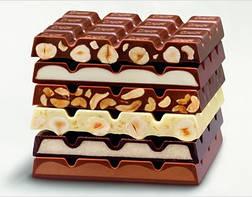 Шоколад из Европы