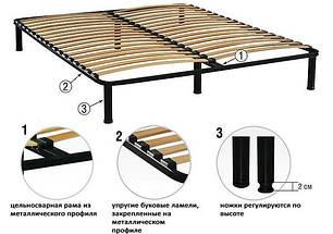 Ортопедические каркасы для кроватей
