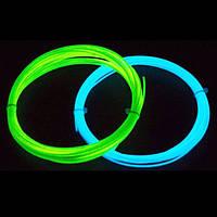 Набор светящегося неонового PLA-пластика для 3D ручки 20 метров (зеленый/голубой)