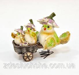Фігурка Пташки SKL11-208723