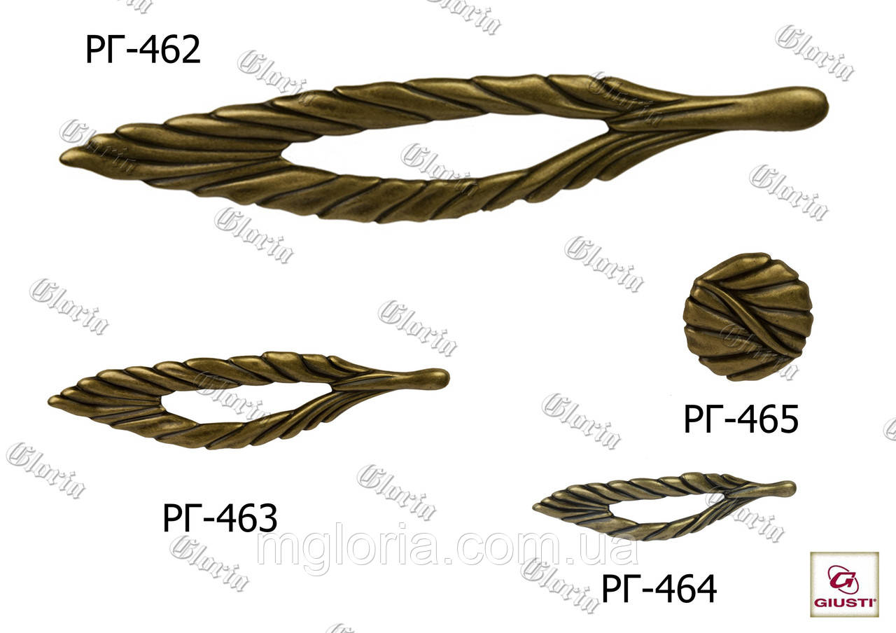 Ручки мебельные РГ 462- РГ 465