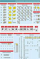 MWLNR2525M08 Різець прохідний (державка токарна прохідна), фото 3