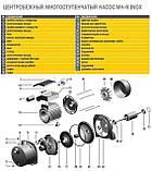 Насос центробежный многоступенчатый  Optima MH-N 1300INOX 1,3кВт нерж, колеса, фото 5