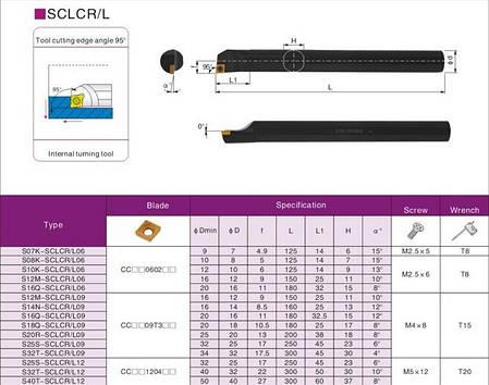 S12M-SCLCR09 Різець (державка) токарний розточний, фото 2