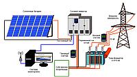 Солнечная электростанция EkoSolar 10 кВт зеленый тариф
