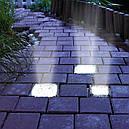 Светильник грунтовый LED встраиваемый BY-19/36 WHITE WARM, фото 3