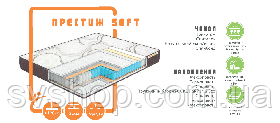 Ортопедический матрас Престиж soft/ Престиж Софт пружинный ( независимая пружина - покет)