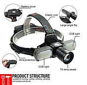 Ліхтар налобний Garden Light 626-T6 +USB кабель, фото 2