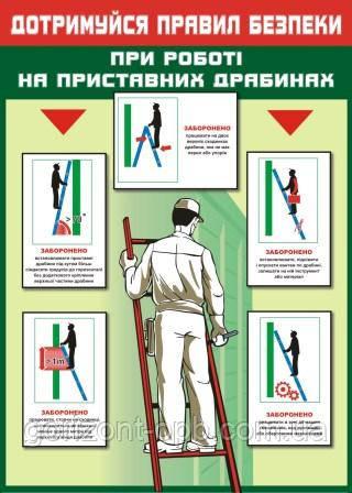 Плакат агитационный «Соблюдай правила безопасности при работе на приставных лестницах и стремянках»