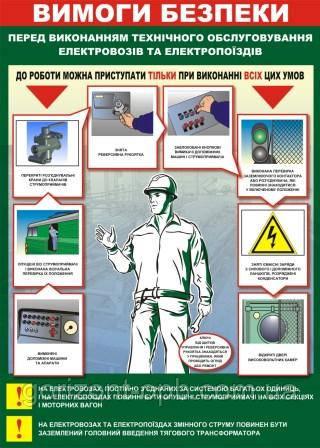Плакат агитационный «ТБ перед выполнением технического обслуживания электровозов и электропоездов»