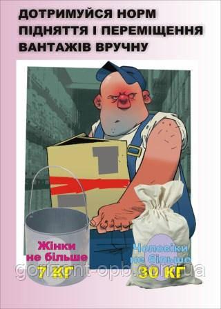 Плакат по охране труда «Соблюдай нормы поднятия и перемещения грузов вручную!»