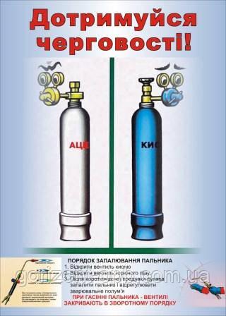 Плакат по охране труда «Соблюдай очередность (кислород, ацетилен)»