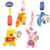 Прогремушки, прорезыватели, игрушки на коляску