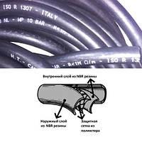 Топливный шланг 8 мм Osculati