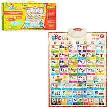 Навчальний плакат для дитини Limo Toy 7031ENG-P