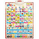 Обучающий плакат для ребенка Limo Toy 7031ENG-P, фото 2