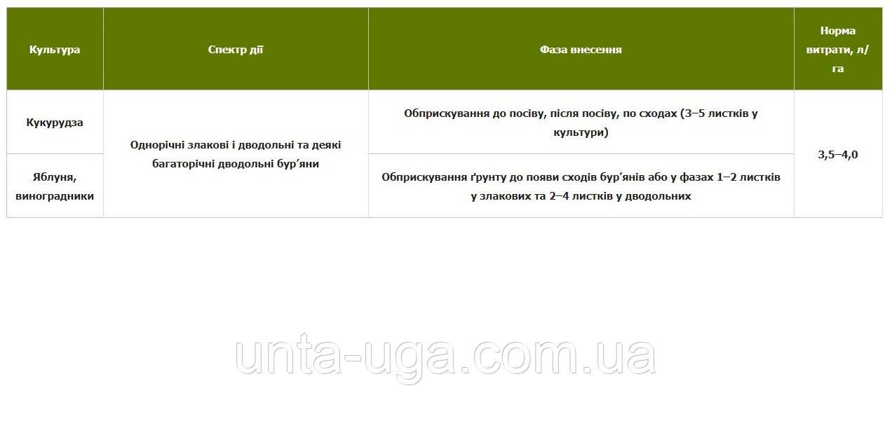 Люмакс 537,5 гербицид на кукурузу, яблоню, виноград