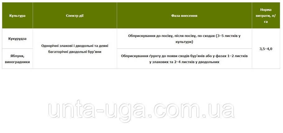Люмакс 537,5 гербицид на кукурузу, яблоню, виноград, фото 2