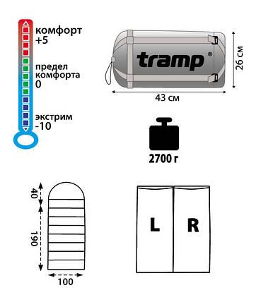 Спальний мішок Tramp Balaton, TRS-016.06 правий, фото 2
