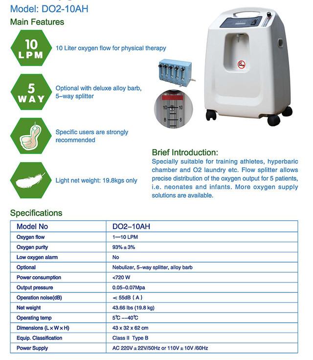 Концентратор медицинского кислорода 10 л DO2-10AH 10 л Магазин медтехники Ваш Комфорт