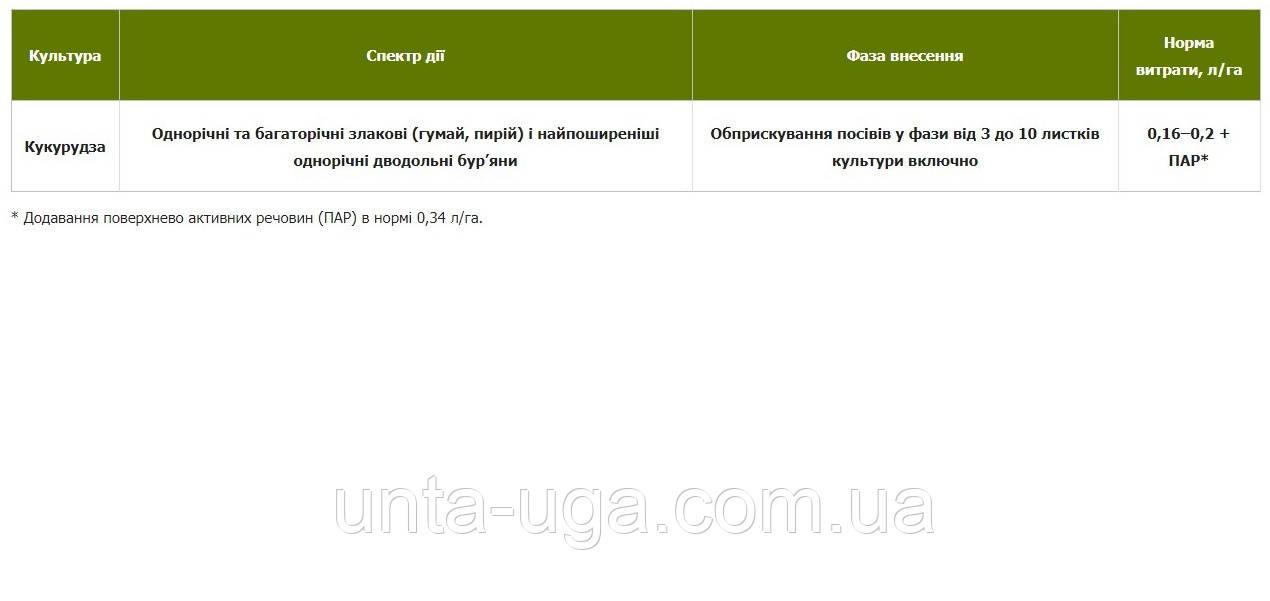Милагро 240 гербицид для кукурузы