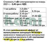 MF 9030H АСПИРАЦИЯ, вытяжка (стружкопылесос) экономичная 1,5 кВт = 3540 куб. м /час, фото 2
