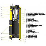 Двухконтурный котел на дровах Буран New 20 кВт с ГВС, фото 4
