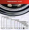 Маркировка стальных колесных дисков