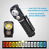 Налобный мощный фонарь WURKKOS Sofirn HD20+5000mAh Аккумулятор Lii-50E (2000LM, USB Type-C, Магнит, NW, 21700), фото 2