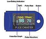 Пульсоксиметр на палец, Измеритель пульса,  Пульсометр компактный, Пульсоксиметр беспроводной, фото 4
