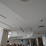 Вентиляція готелю, ресторану, фото 8