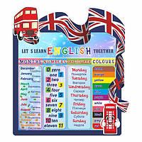 Учим английский вместе