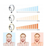 Косметическая кольцевая лампа 80W Makeup Instagram FB 220 см на штативе, фото 4