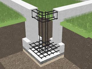 Стрічковий фундамент з підошвою