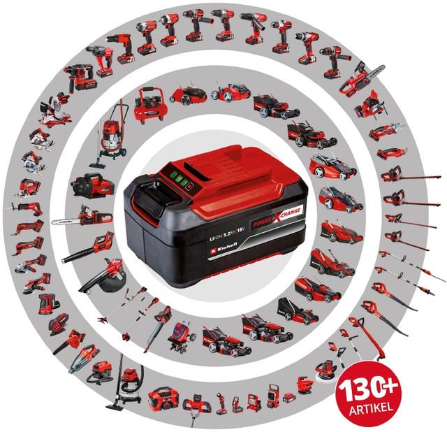 Аккумуляторы и зарядные устройства серии Power X-Change