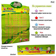 Плакат навчальний Математика 428089 логіка