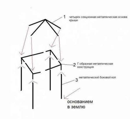 Палатка прк, фото 2