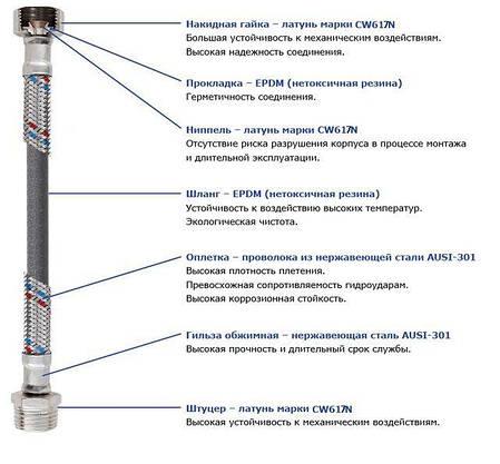"""Шланг для змішувачів Solomon HY6201 В М10х1/2"""" 0,6 м короткий штуцер, фото 2"""