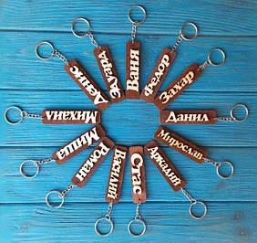Чоловічі імена російською мовою