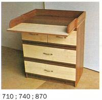 Пеленатор Барвінок (Розпродаж)