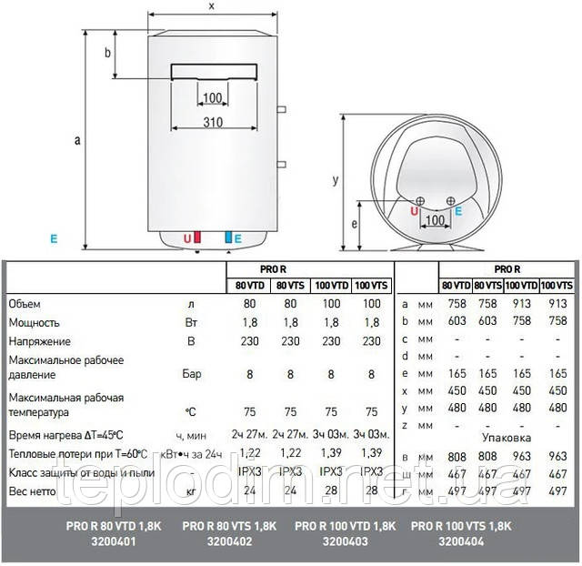 Размеры бойлера косвенного нагрева Ariston Pro1 R 100 VTS 1.8к