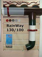 RainWay - 130