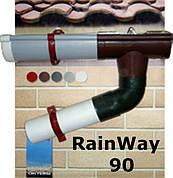 RainWay - 90