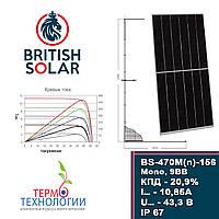 Солнечная батарея British solar 470 Вт