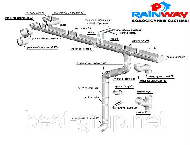 Монтаж водосточной системы RainWay (Ренвей)