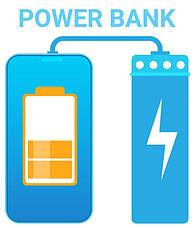 Портативні акумулятори (Power Bank)