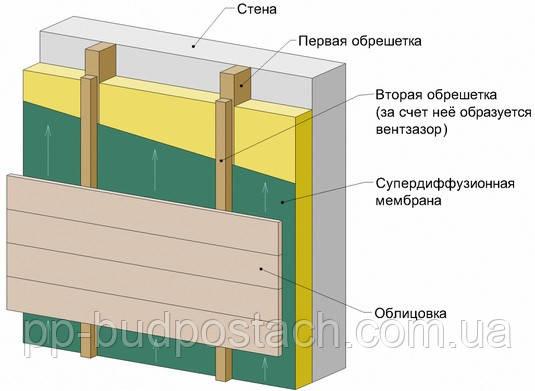 Збудував баню з газоблоків фото фото 436-306