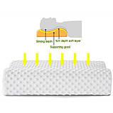 Ортопедическая подушка для сна Memory Pillow с памятью БЕЛАЯ, фото 6